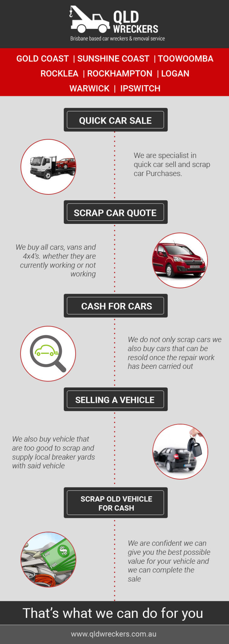 Brisbane-cash-for-cars-service