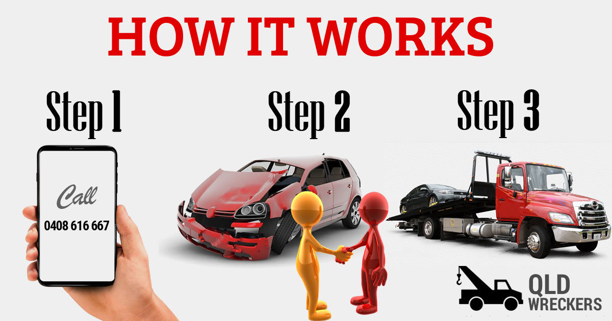 selling-car-process